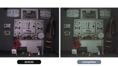 Comparison of images captured by SC43335 and a competitor