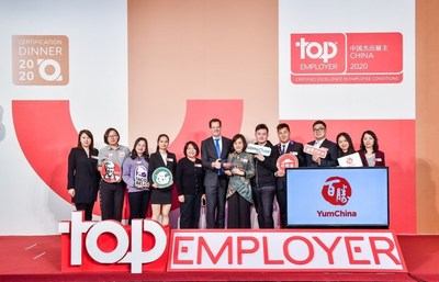 Yum China Recognized as a Certified Top Employer China 2020
