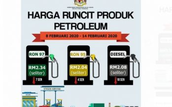 RON95, RON97 and diesel prices fall – Lim