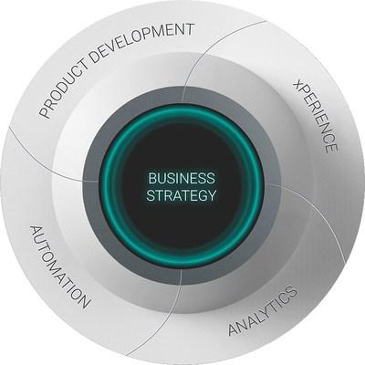The Digital Flywheel(TM)