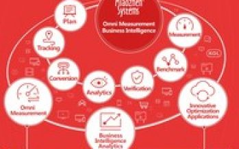 Miaozhen Systems Announces its Focus on Omni Measurement & Business Intelligence