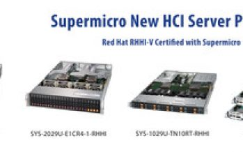 Supermicro Unveils Portfolio of Workload Optimized Hyperconverged Infrastructure Solutions for Virtualization Validated by Red Hat