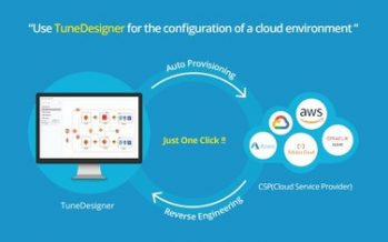 """Innotree Launches """"TuneCloud"""" for the Construction and Management of Multi-cloud Environments"""