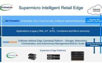 Supermicro Unveils Intelligent Retail Edge – Delivers Sophisticated Solution for IoT Workload-Intensive Applications