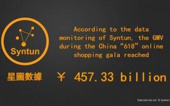 "The China ""618"" Online Shopping Gala under the Epidemic"