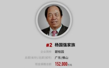 Forbes releases 2020 China Philanthropy List