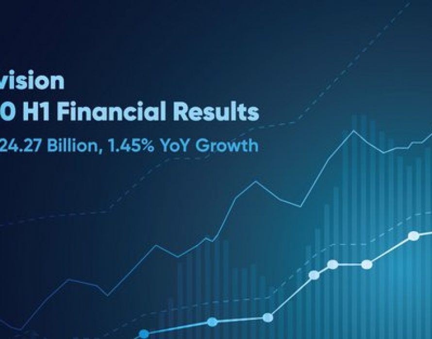 Hikvision releases 2020 H1 financial results