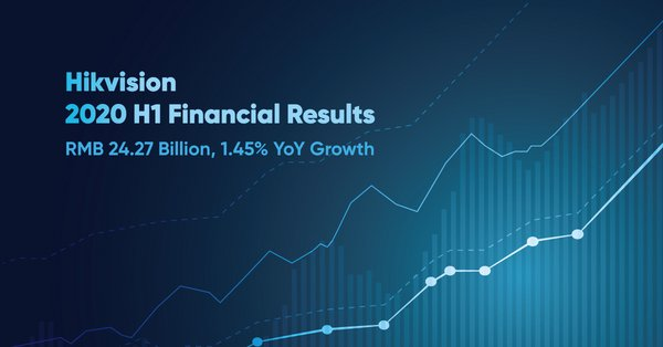 Hikvision 2020 H1 Financial Results