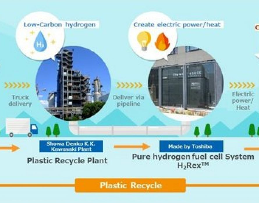 "Welcome to the World's First ""Hydrogen Hotel"": Energy from Waste Plastics Recycling"