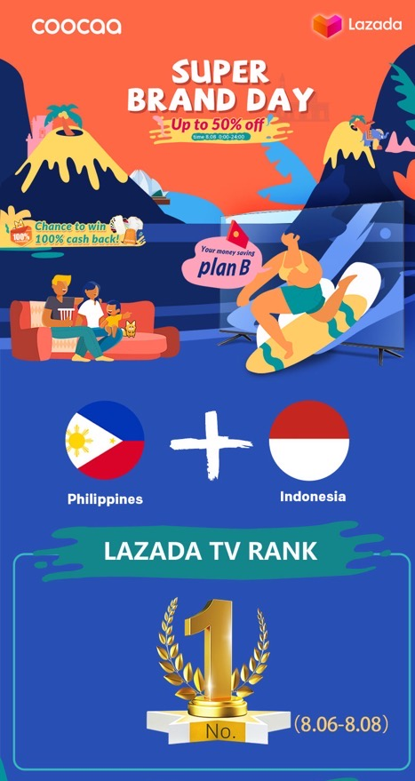 Coocaa kicked off super brand day with lazada, offering tiger annual benefits to customers