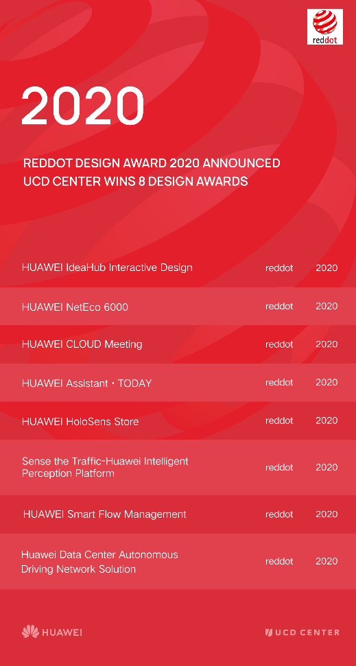 Red dot design award 2020 announced HUAWEI UCD Center wins 8 design awards