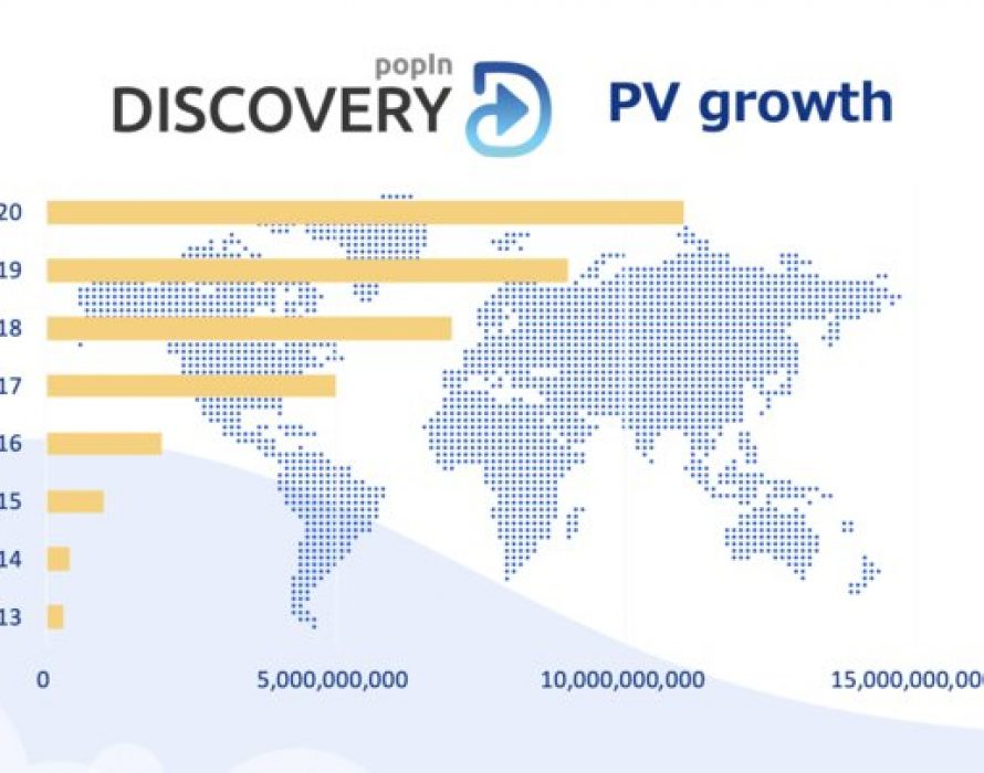 """Native Ad Network """"popIn Discovery"""" Exceeds 10 Billion Monthly Page Views"""