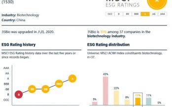 3SBio MSCI ESG Rating Upgraded to A, Ranking at the Forefront of the Global Biotechnology Industry