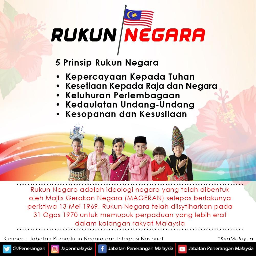 Rukun Negara Education Not For Show