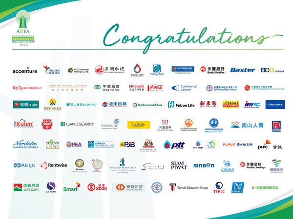 81 recipients across Asia were conferred at the Asia Responsible Enterprise Awards (AREA) 2020