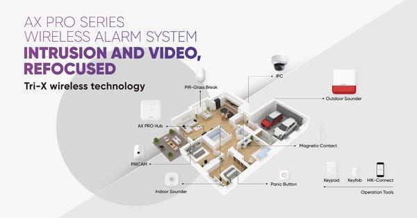 Hikvision AX PRO wireless alarm system