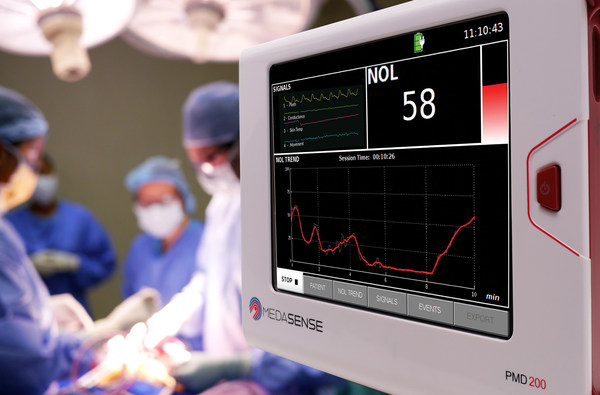 NOL monitoring by Medasense. Improves post operative pain.