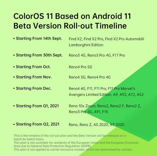 ColorOS 11 Based on Android 11 Beta Version Roll-out Timeline