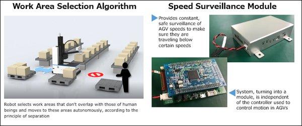 Toshiba's Safety Technologies