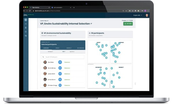 The Mobilize Dashboard