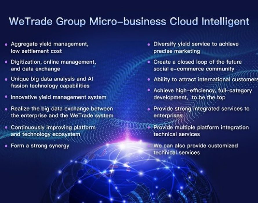 WeTrade Group Establishes Micro Business Development System