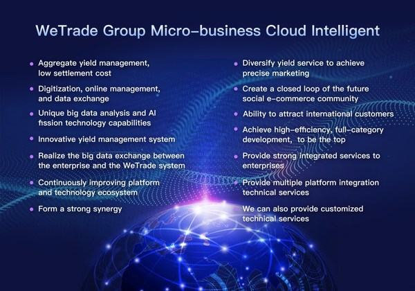 WeTrade Group Micro-business Cloud Intelligent