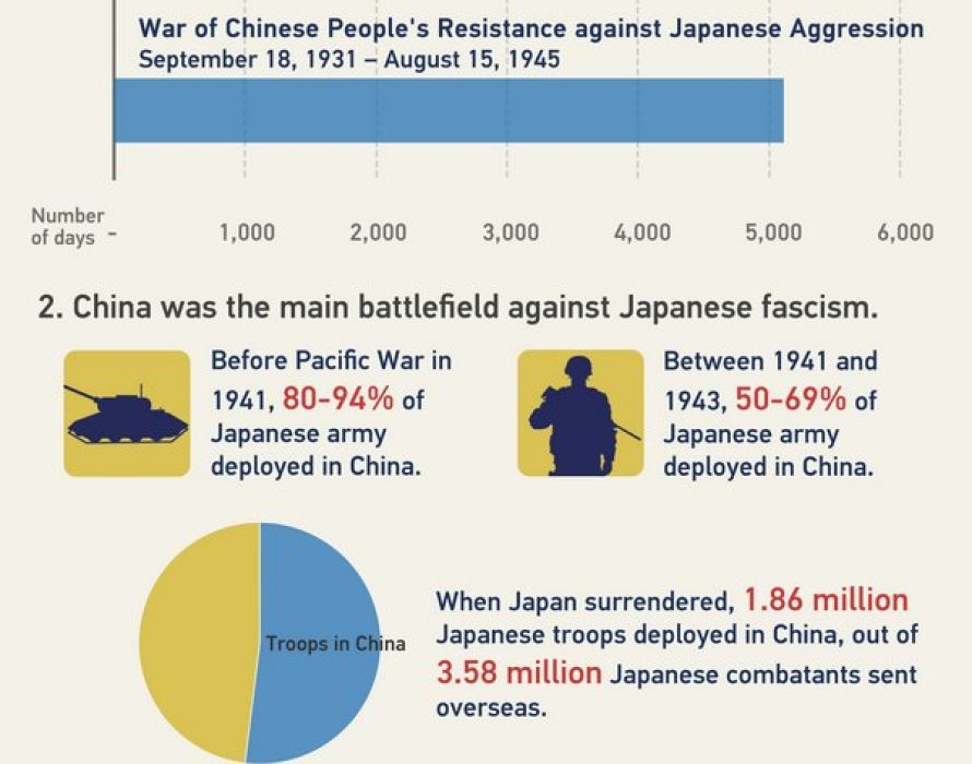 Why China hasn't forgotten about the war against Japanese aggression