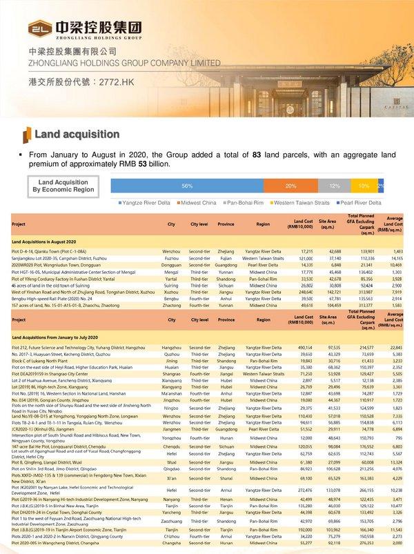 Zhongliang August Newsletter Part 1