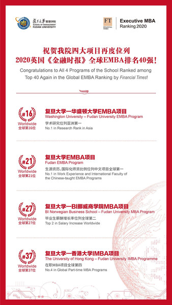 FDSM's Four Major EMBA Programs Rank Among FT's Global Top 40