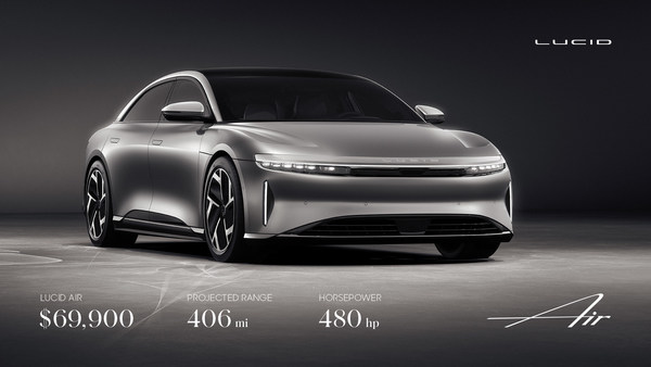 Lucid Motors announced new details about the full Lucid Air model range, including the pricing of the elemental model of the range, called simply Lucid Air, a well-equipped version with 406 miles of projected range and 480 horsepower available from just $69,900.