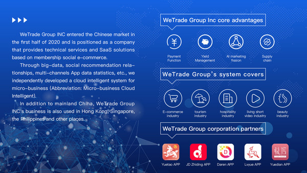 WeTrade Group Inc Value Jumps as China Social E-Commerce Keeps Promising
