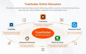 Yuanfudao Raises US$2.2 Billion in New Financing, Valuing the Company at US$15.5 Billion, Becoming the Most Valued Ed-Tech Company Worldwide
