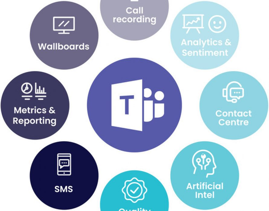CommsChoice adds call recording to Microsoft Teams calling solution