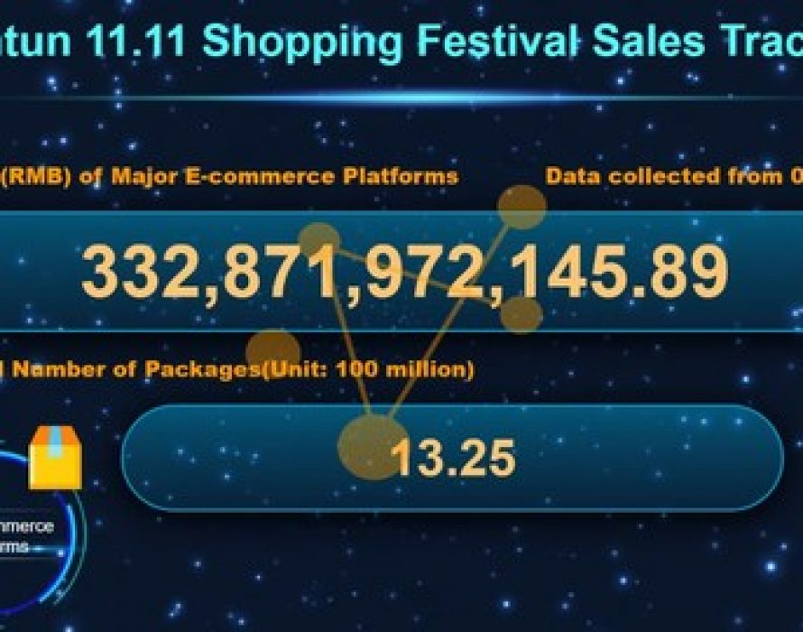 """Double 11 Shopping Festival"" E-commerce Platforms Sales Report by Syntun: Total Sales of 332.8 billion yuan on the 11th of November"