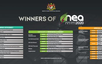 KeTSA: National Energy Awards 2020 Winners Announced
