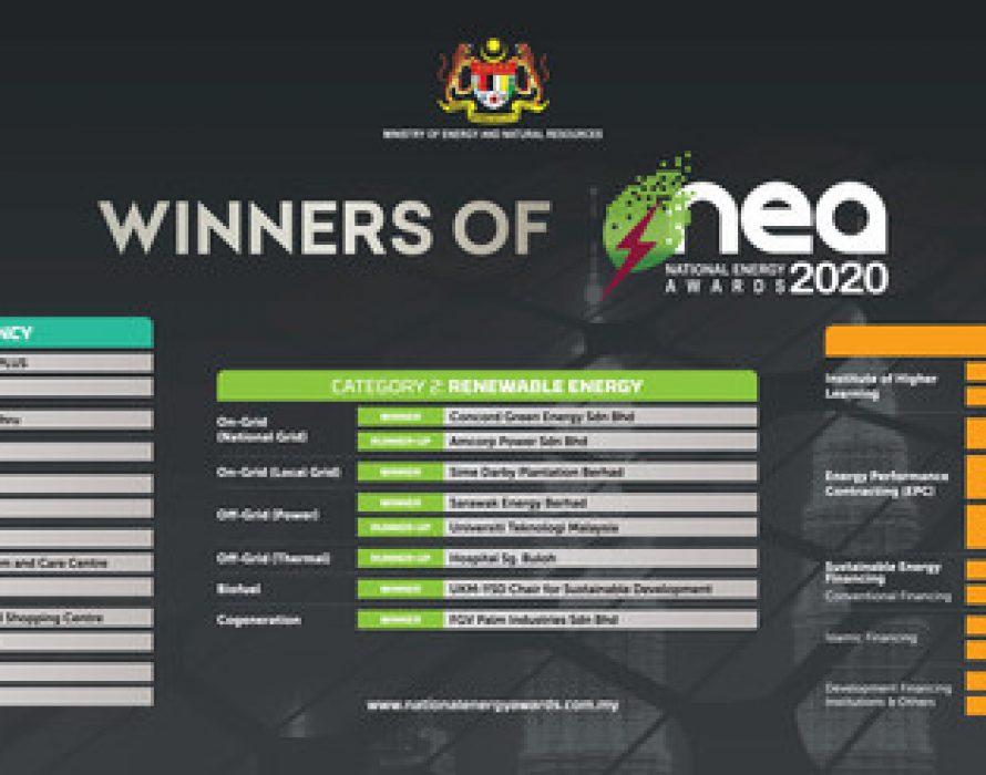 KeTSA: National Energy Awards 2020 Winners Announced