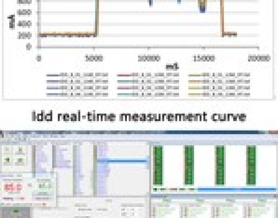 Longsys DDR4 U-DIMM has passed KTI tests