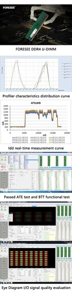 FORESEE DDR4 U-DIMM PERFORMANCE PARAMETER
