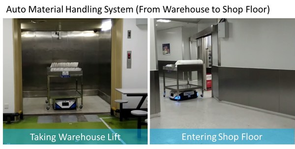 Auto Material Handling System (From Warehouse to Shop Floor)