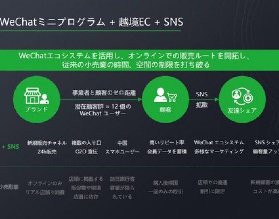 WeChat Mini Program Helps Japanese Merchants Achieve New Cross-border E-commerce Growth in Chinese Market despite the Pandemic