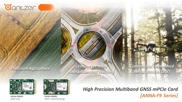 Antzer's GNSS Expansion Card provides centimeter-level position, perfect for AI robotics, smart vehicles, machine navigation, automatic agricultural machinery and railway transportation which are all required centimeter-level positioning accuracy to ensure the operations.