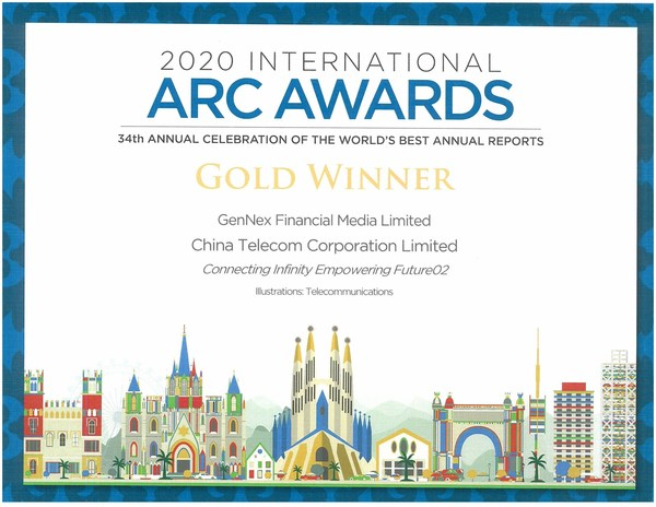 The Company's print Annual Report has earned gold award in 2020 International ARC Awards.
