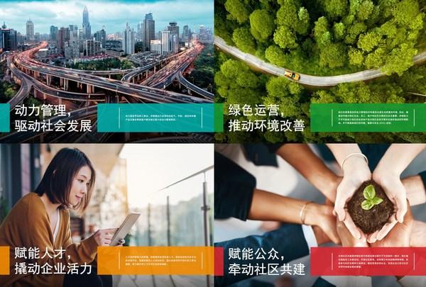 Eaton China 2019 Sustainability Report