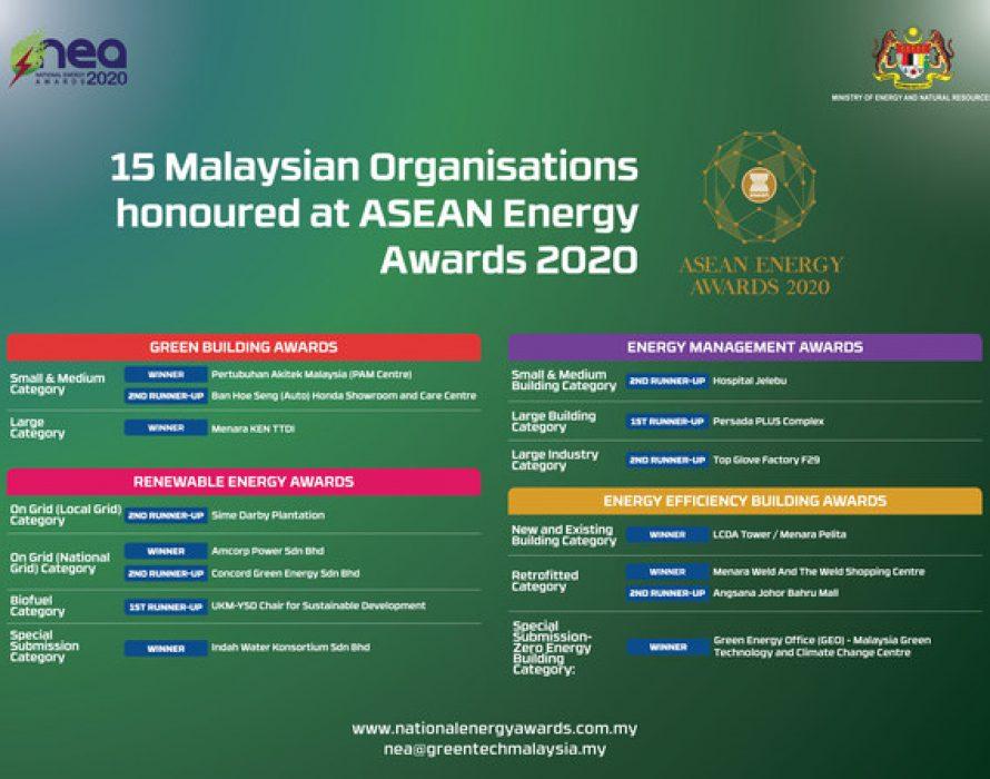 Malaysian organisations honoured at the 2020 ASEAN Energy Awards