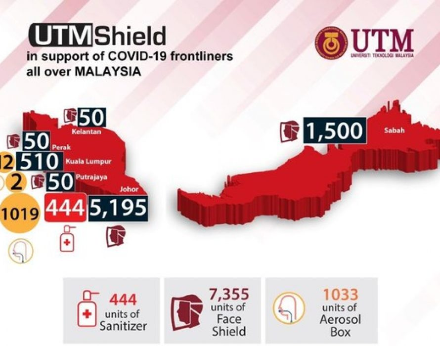 Universiti Teknologi Malaysia Community responded to COVID-19 threats through R&D