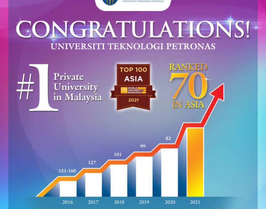 Universiti Teknologi PETRONAS Reigns as Malaysia's Number One Private University in QS Asia Rankings 2021