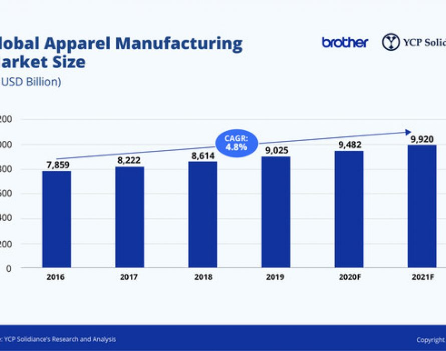 Brother Machinery Asia and YCP Solidiance Highlight the Importance of Digital Transformation for the Apparel Industry