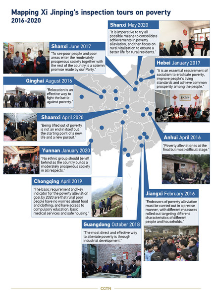 Mapping Xi Jinping's inspection tours on poverty 2016-2020