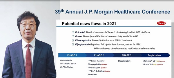 Se Chang Kwon, the CEO of Hanmi Pharmaceutical Co., Ltd., is presenting the vision and strategy of Hanmi Pharmaceutical Co., Ltd. in 2021 at the 39th JP Morgan Conference.