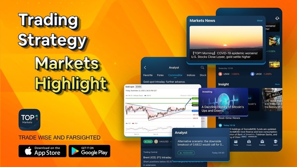 The app offers one-stop service like online trading, 24-hour live chat, 24-hour news, in-depth analysis, etc.